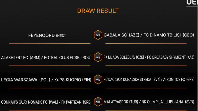 FK Partizan, Liga Evrope