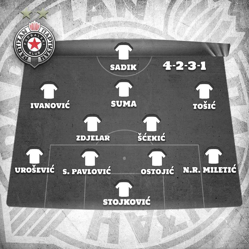Fk Partizan - FK Konah ki