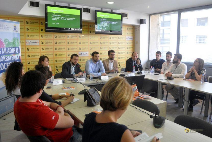 Prezentacija istraživanja o položaju mladih u Republici Srbiji
