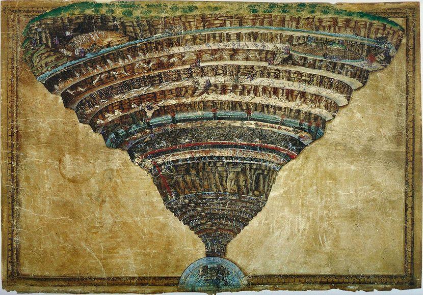 Danteovih 9 krugova pakla