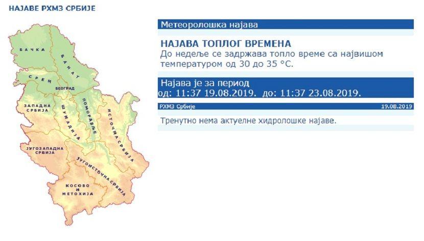 Najava RHMZ, Srbija, vreme