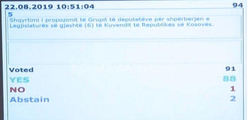 Glasanje, raspuštena skupština tzv. Kosova