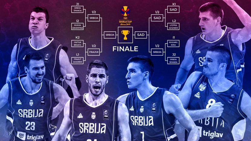 Srbija, košarkaši, Svetsko prvenstvo