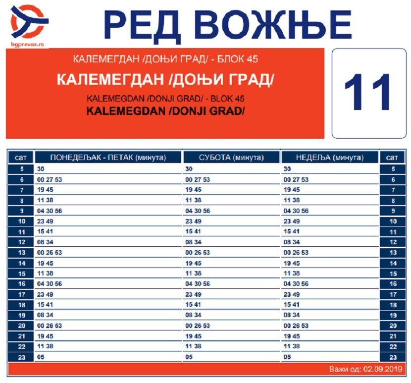 Linija 11 red vožnje