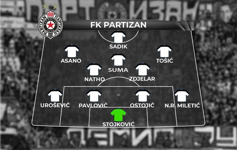 Partizan sastav derbi 2