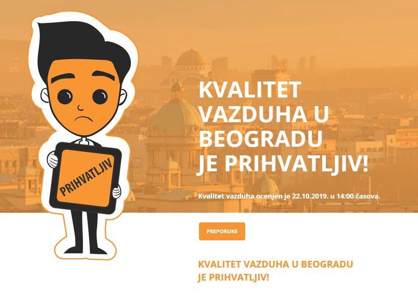 Zagađenost vazduha u Beogradu, Beoeko