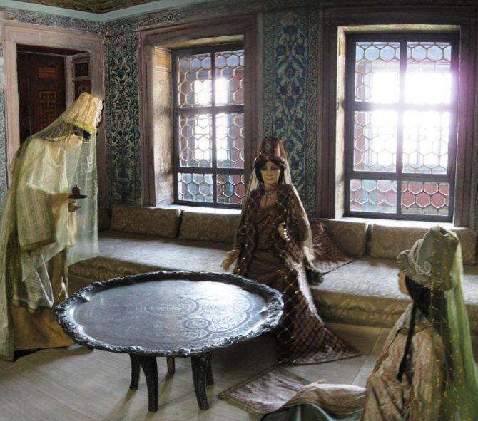 Rekonstrukcija jedne sobe u stanovima sultanije-majke u palati Topkapi u Carigradu. Foto: Wikimedia Commons/Gryffindor