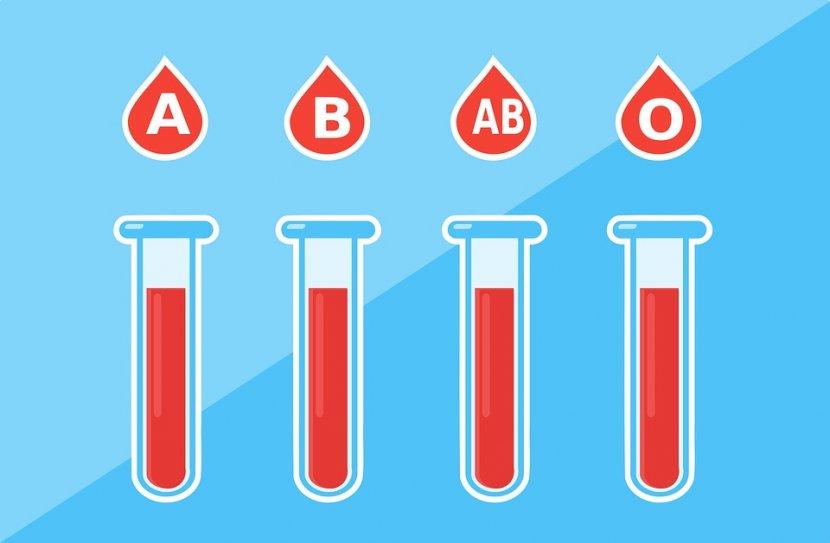 krvna grupa