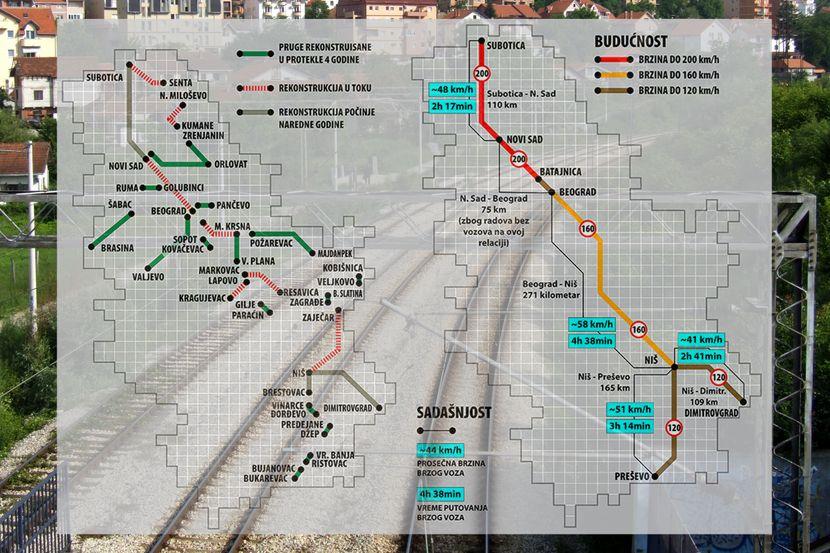 Elektricni Trotinet Brzi Od Srpskih Vozova U Proseku Jure 50 Na